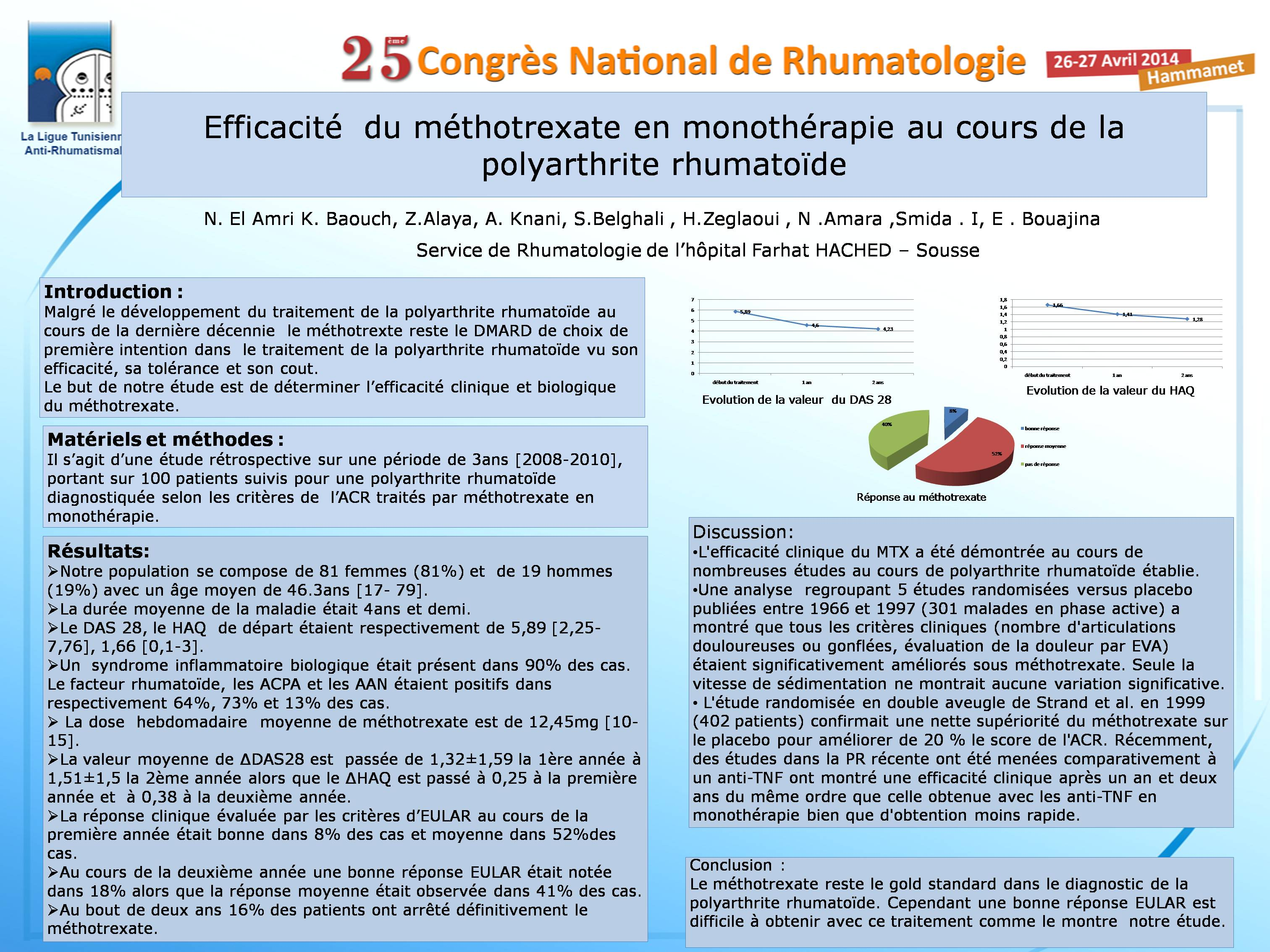 MedConf Eposters